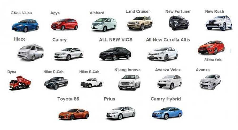 Daftar Harga Toyota Terbaru Oktober 2020
