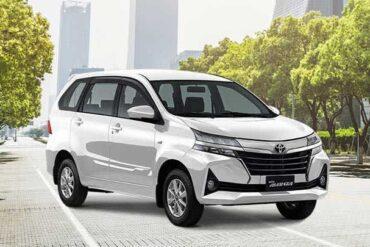 Review Mobil Honda Jazz 2020